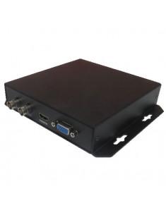 TP2105  Conversor de vídeo HDCVI a HDMI